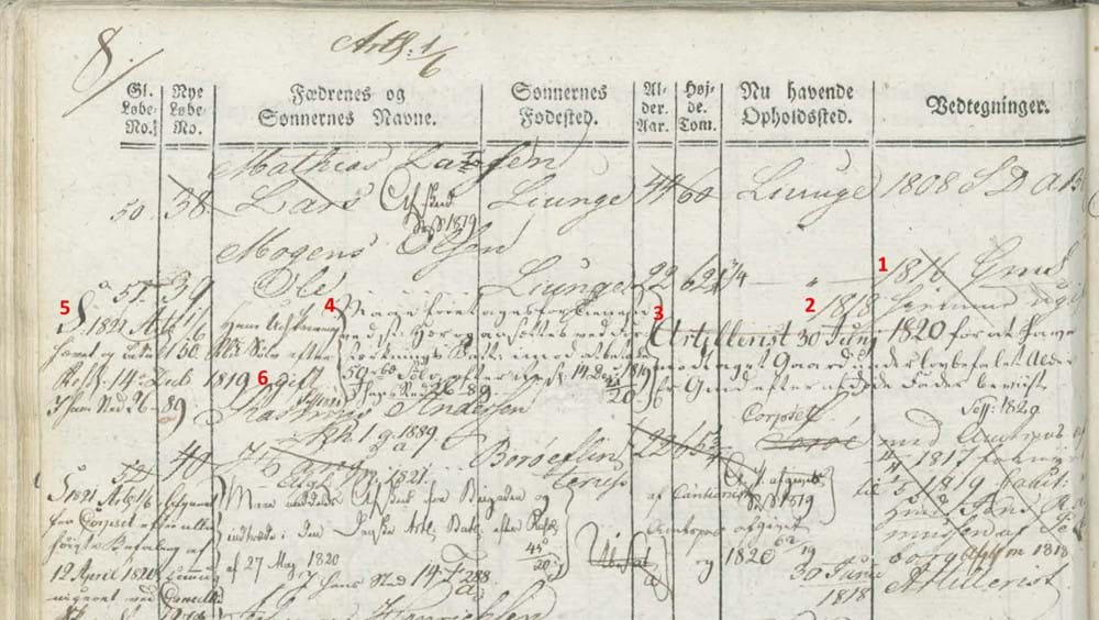 1818 entry for Ole Mogensen in the Danish military levying rolls